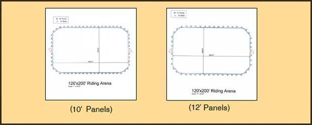 Outdoor arena lighting layout custom horse arena lighting for Average basketball court size